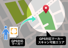 gps_marker